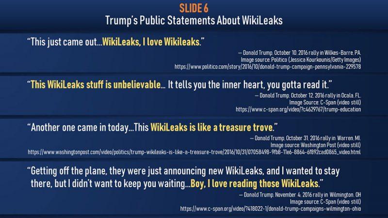 Mueller Report summary